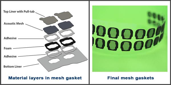 Mesh--breakdown-sm