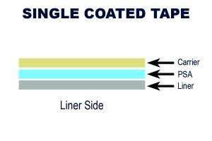 Single Coated Tape